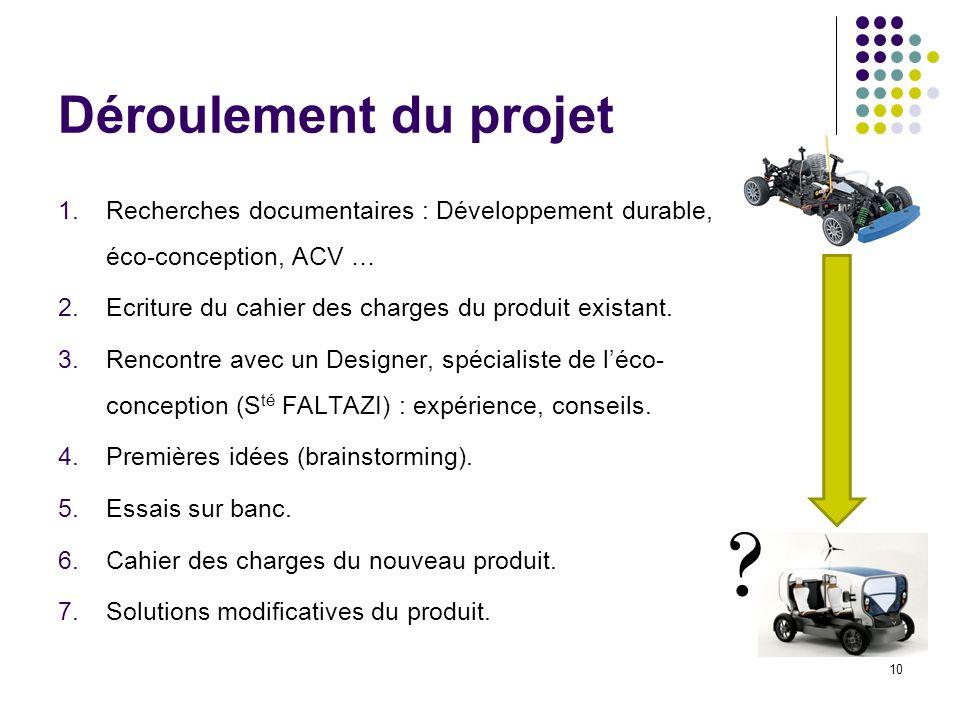 10 Déroulement du projet 1.Recherches documentaires : Développement durable, éco-conception, ACV … 2.Ecriture du cahier des charges du produit existan