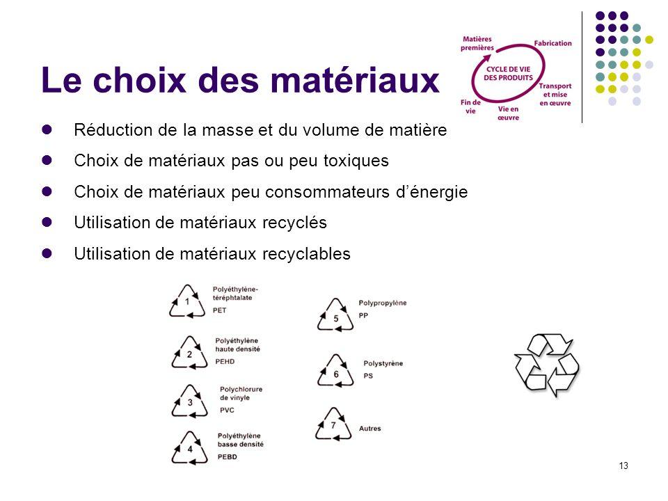 13 Le choix des matériaux Réduction de la masse et du volume de matière Choix de matériaux pas ou peu toxiques Choix de matériaux peu consommateurs dé