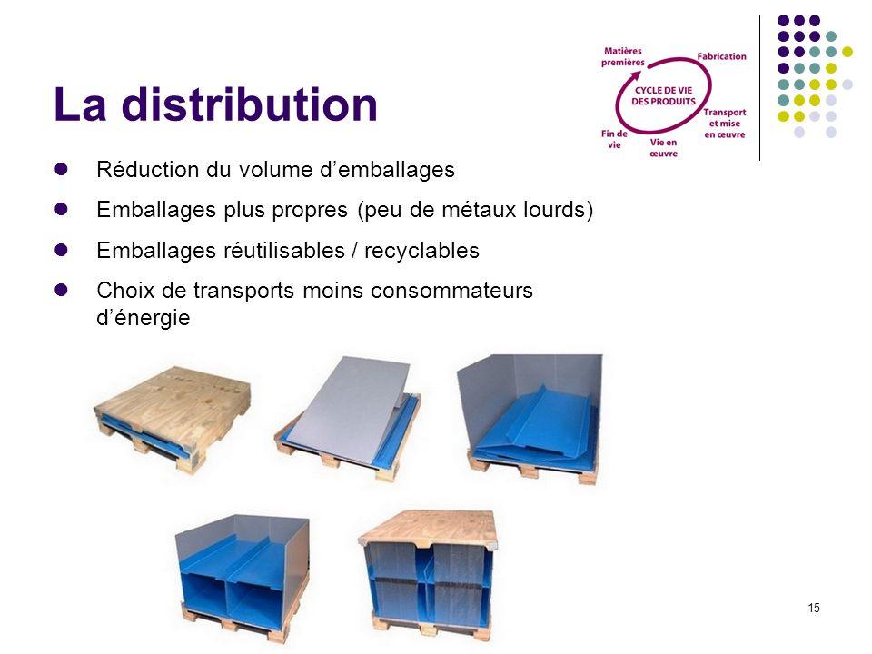 15 La distribution Réduction du volume demballages Emballages plus propres (peu de métaux lourds) Emballages réutilisables / recyclables Choix de tran