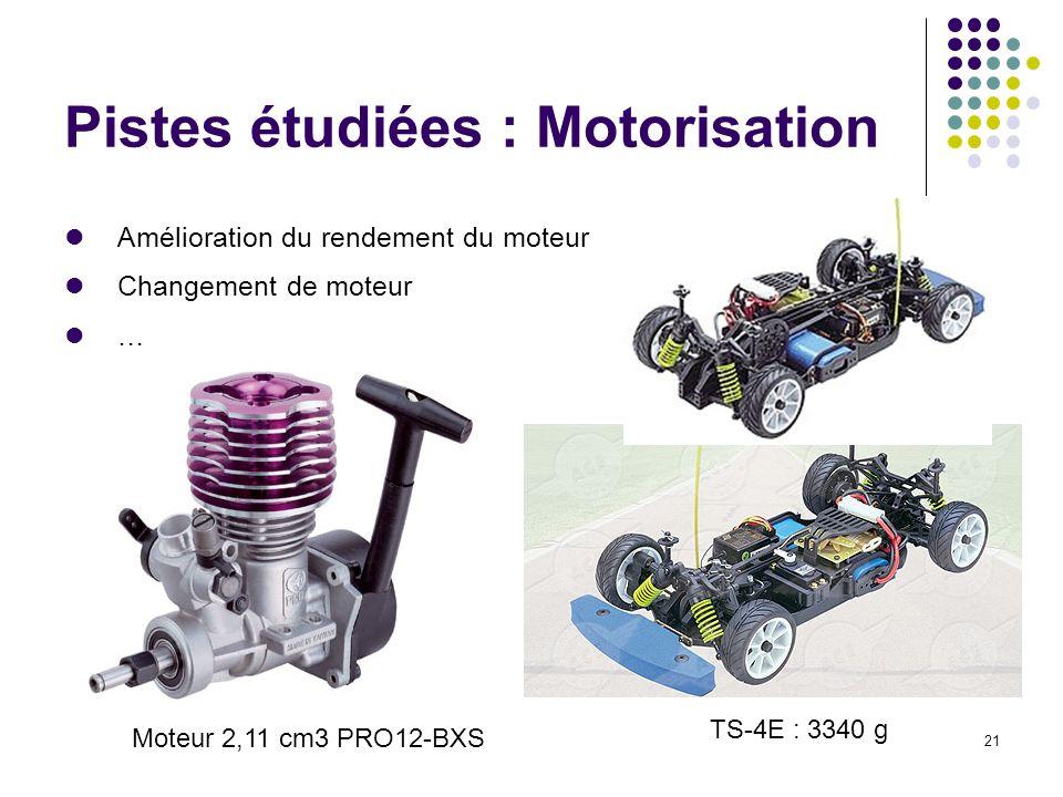 21 Pistes étudiées : Motorisation Amélioration du rendement du moteur Changement de moteur … Moteur 2,11 cm3 PRO12-BXS TS-4E : 3340 g
