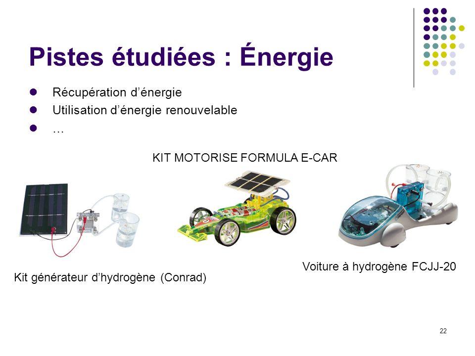 22 Pistes étudiées : Énergie Récupération dénergie Utilisation dénergie renouvelable … Kit générateur dhydrogène (Conrad) Voiture à hydrogène FCJJ-20
