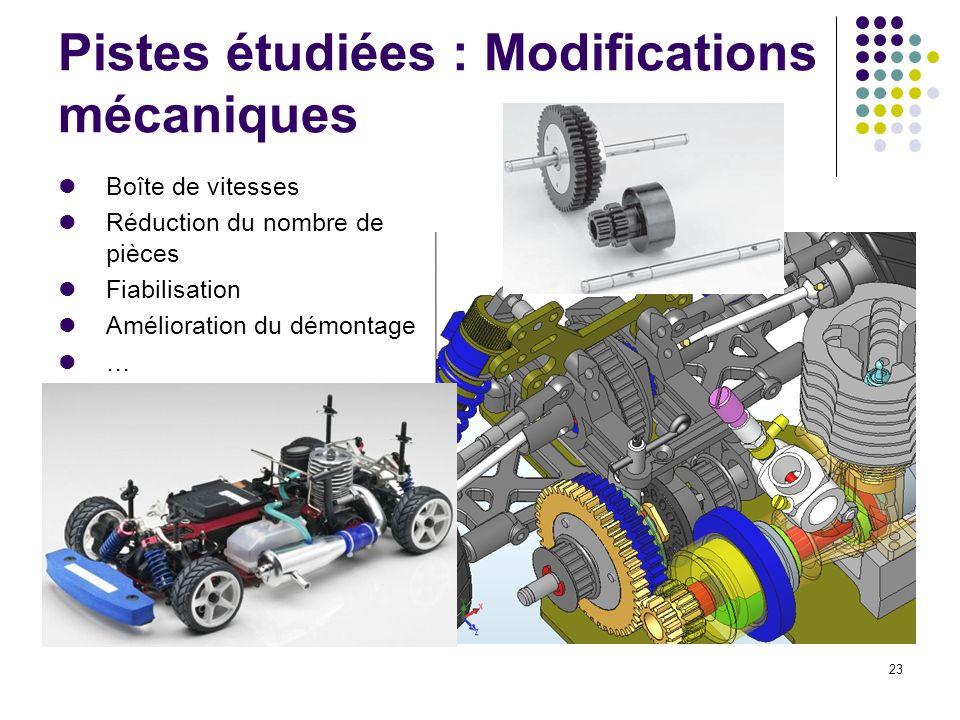 23 Pistes étudiées : Modifications mécaniques Boîte de vitesses Réduction du nombre de pièces Fiabilisation Amélioration du démontage …