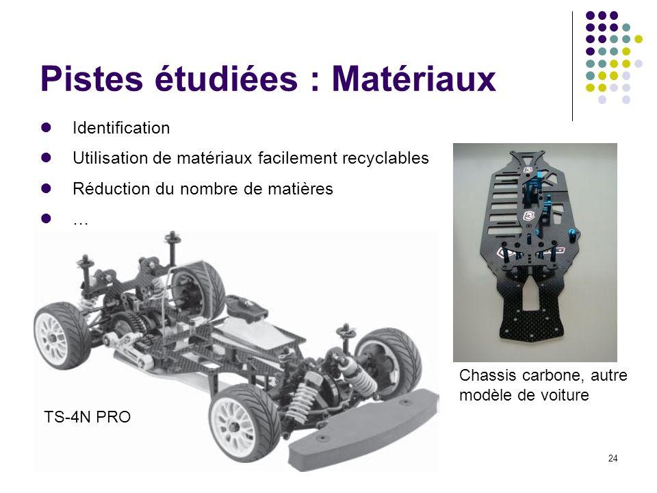 24 Pistes étudiées : Matériaux Identification Utilisation de matériaux facilement recyclables Réduction du nombre de matières … TS-4N PRO Chassis carb