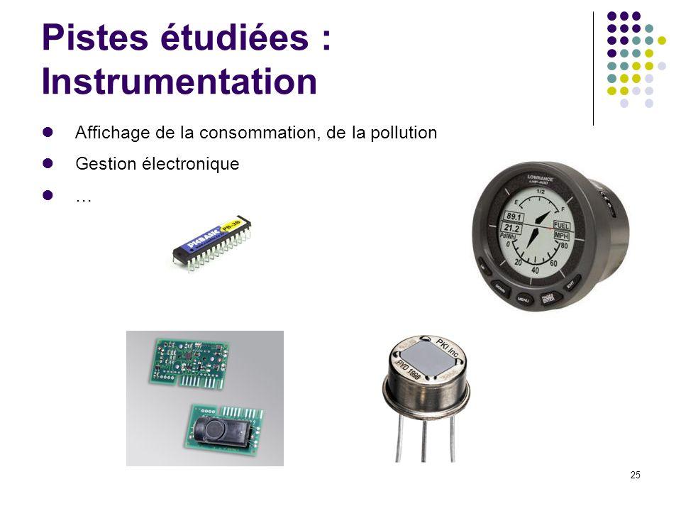 25 Pistes étudiées : Instrumentation Affichage de la consommation, de la pollution Gestion électronique …