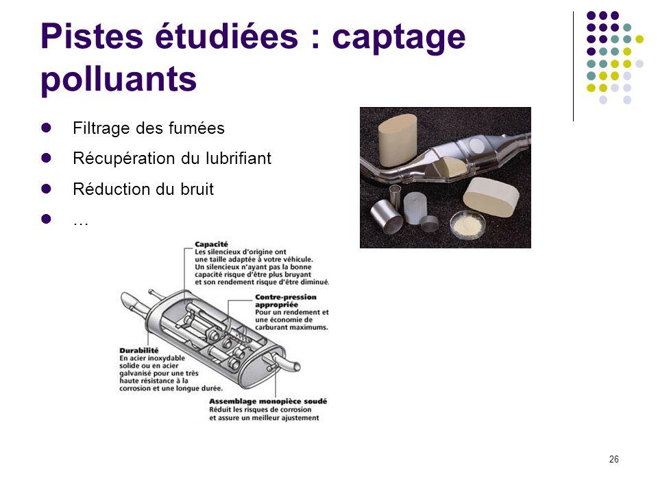 26 Pistes étudiées : captage polluants Filtrage des fumées Récupération du lubrifiant Réduction du bruit …