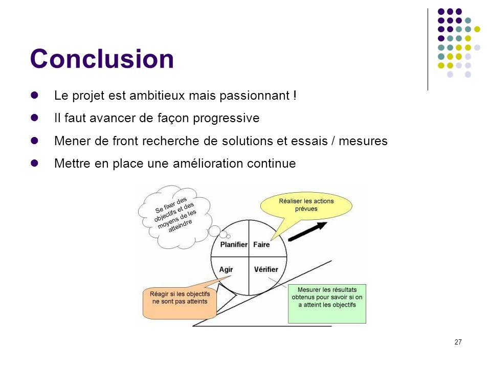 27 Conclusion Le projet est ambitieux mais passionnant ! Il faut avancer de façon progressive Mener de front recherche de solutions et essais / mesure