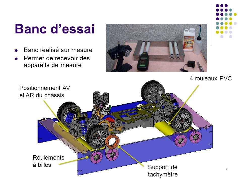 7 Banc dessai Banc réalisé sur mesure Permet de recevoir des appareils de mesure Roulements à billes 4 rouleaux PVC Support de tachymètre Positionneme