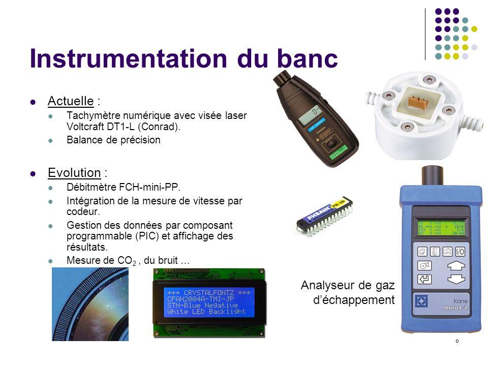 8 Instrumentation du banc Actuelle : Tachymètre numérique avec visée laser Voltcraft DT1-L (Conrad). Balance de précision Evolution : Débitmètre FCH-m