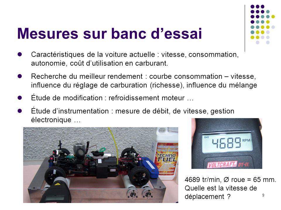 9 Mesures sur banc dessai Caractéristiques de la voiture actuelle : vitesse, consommation, autonomie, coût dutilisation en carburant. Recherche du mei