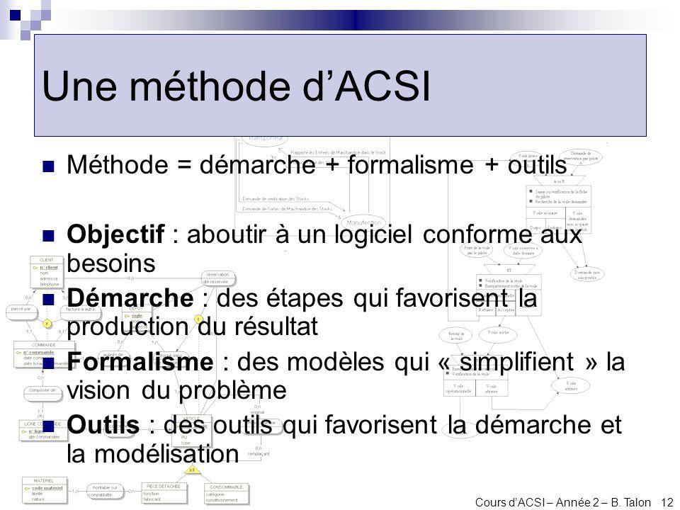Cours dACSI – Année 2 – B. Talon 12 Une méthode dACSI Méthode = démarche + formalisme + outils Objectif : aboutir à un logiciel conforme aux besoins D