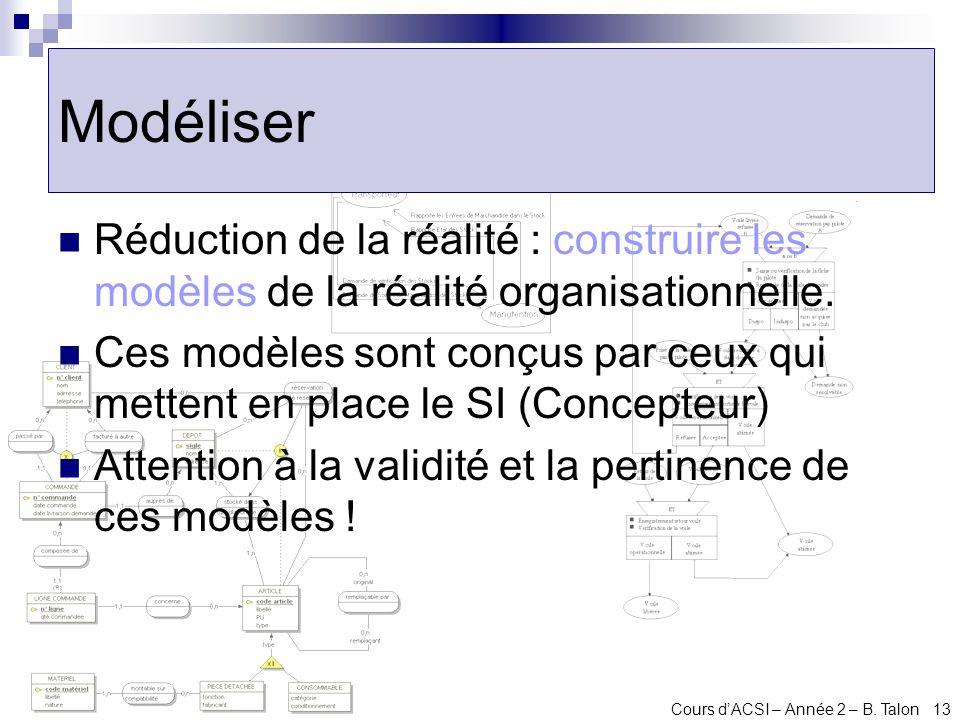 Cours dACSI – Année 2 – B. Talon 13 Modéliser Réduction de la réalité : construire les modèles de la réalité organisationnelle. Ces modèles sont conçu
