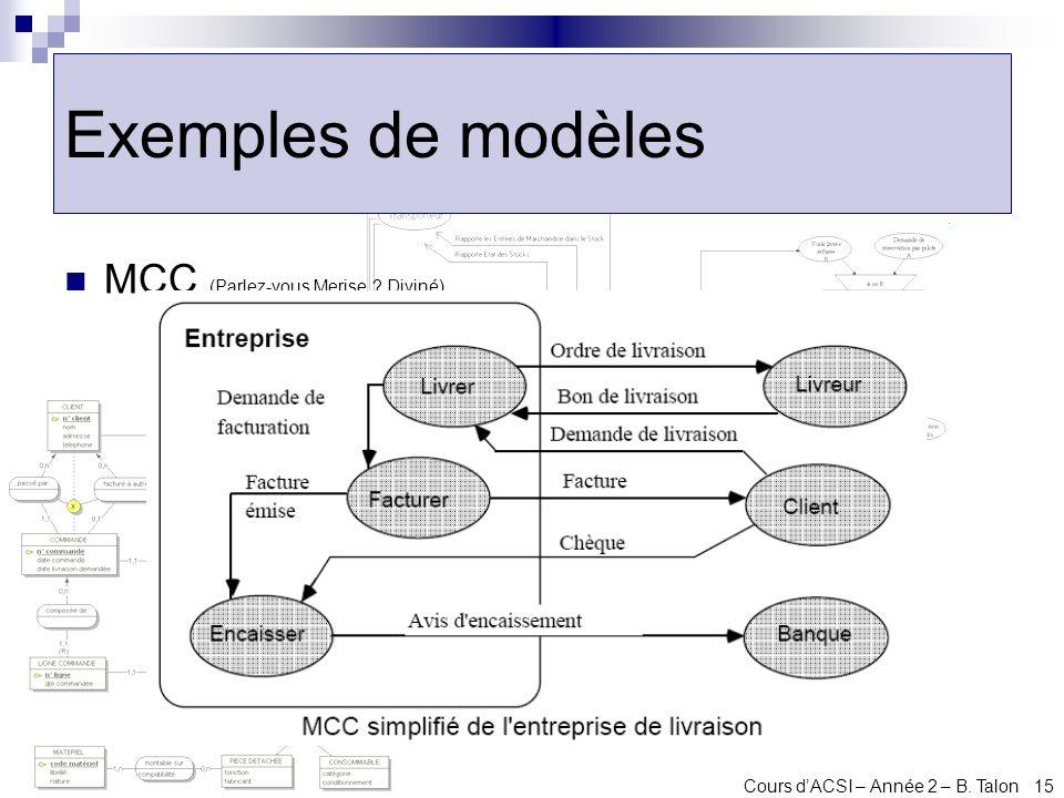 Cours dACSI – Année 2 – B. Talon 15 Exemples de modèles MCC (Parlez-vous Merise ? Diviné)