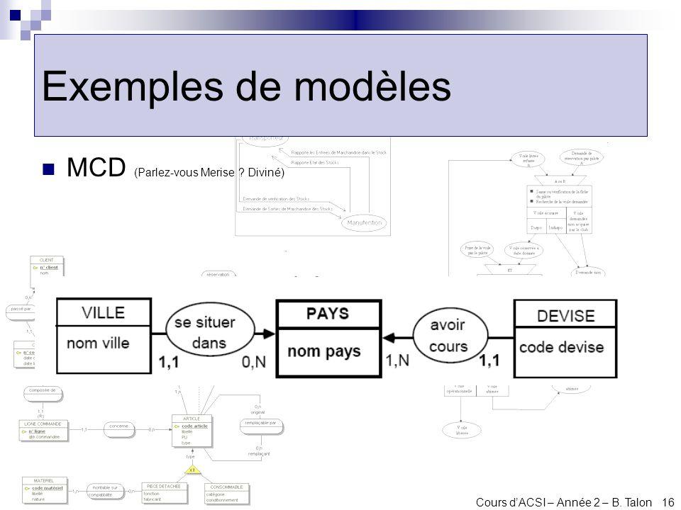 Cours dACSI – Année 2 – B. Talon 16 Exemples de modèles MCD (Parlez-vous Merise ? Diviné)