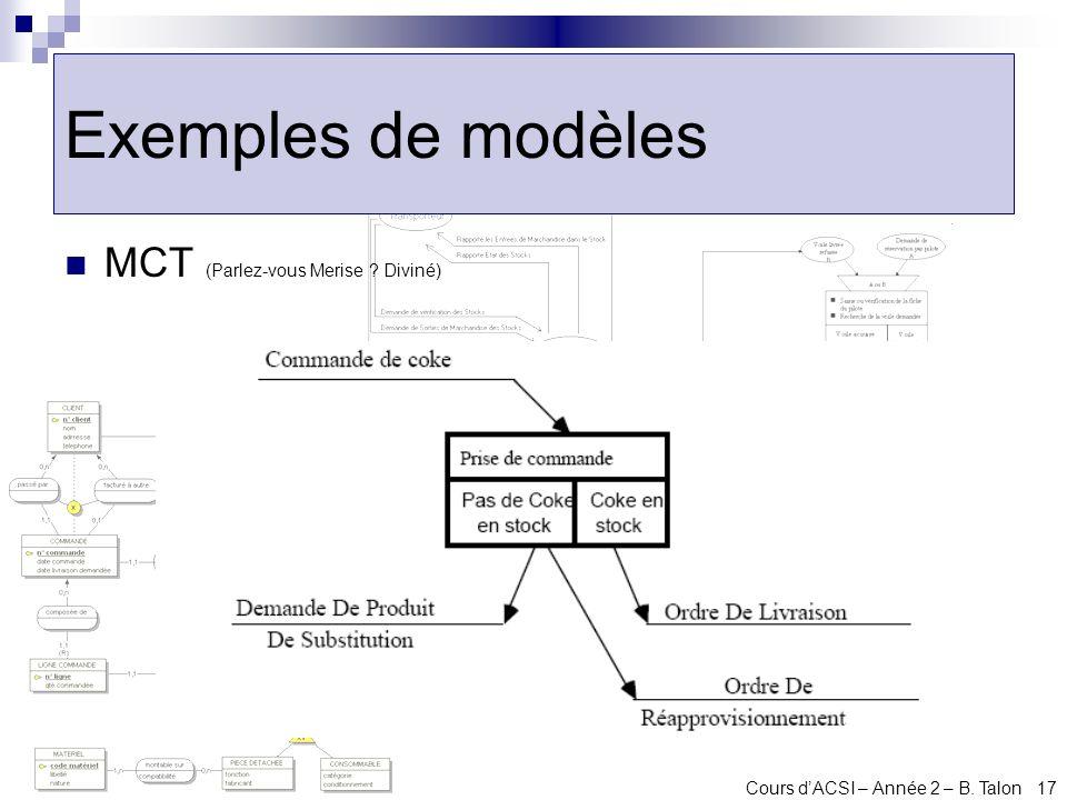 Cours dACSI – Année 2 – B. Talon 17 Exemples de modèles MCT (Parlez-vous Merise ? Diviné)
