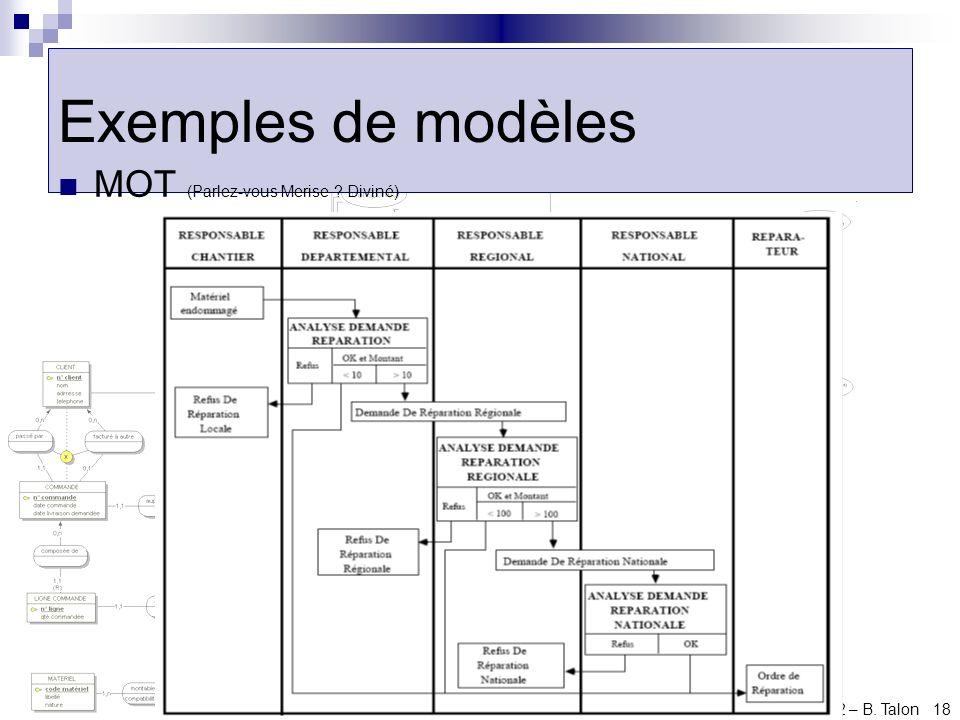 Cours dACSI – Année 2 – B. Talon 18 Exemples de modèles MOT (Parlez-vous Merise ? Diviné)