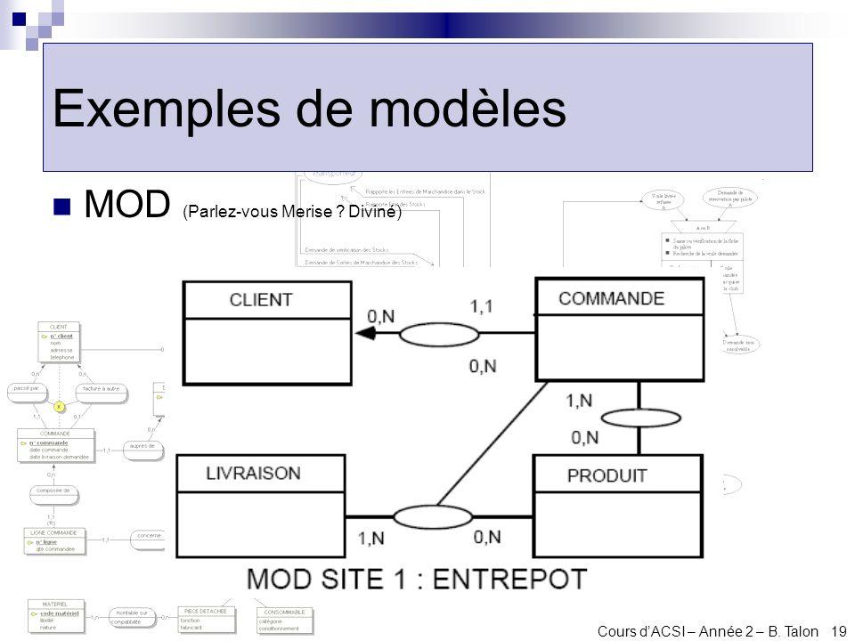 Cours dACSI – Année 2 – B. Talon 19 Exemples de modèles MOD (Parlez-vous Merise ? Diviné)