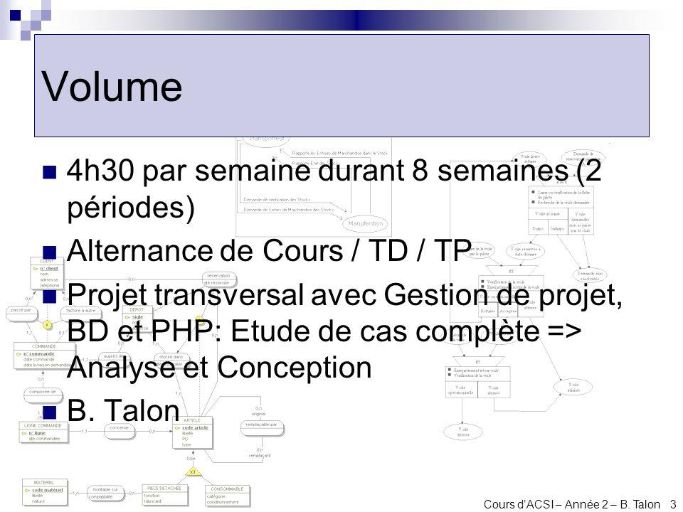 Cours dACSI – Année 2 – B. Talon 3 Volume 4h30 par semaine durant 8 semaines (2 périodes) Alternance de Cours / TD / TP Projet transversal avec Gestio