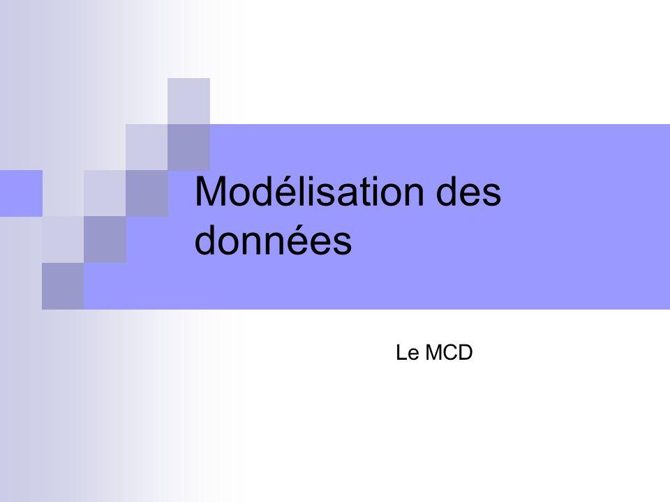 Modélisation des données Le MCD