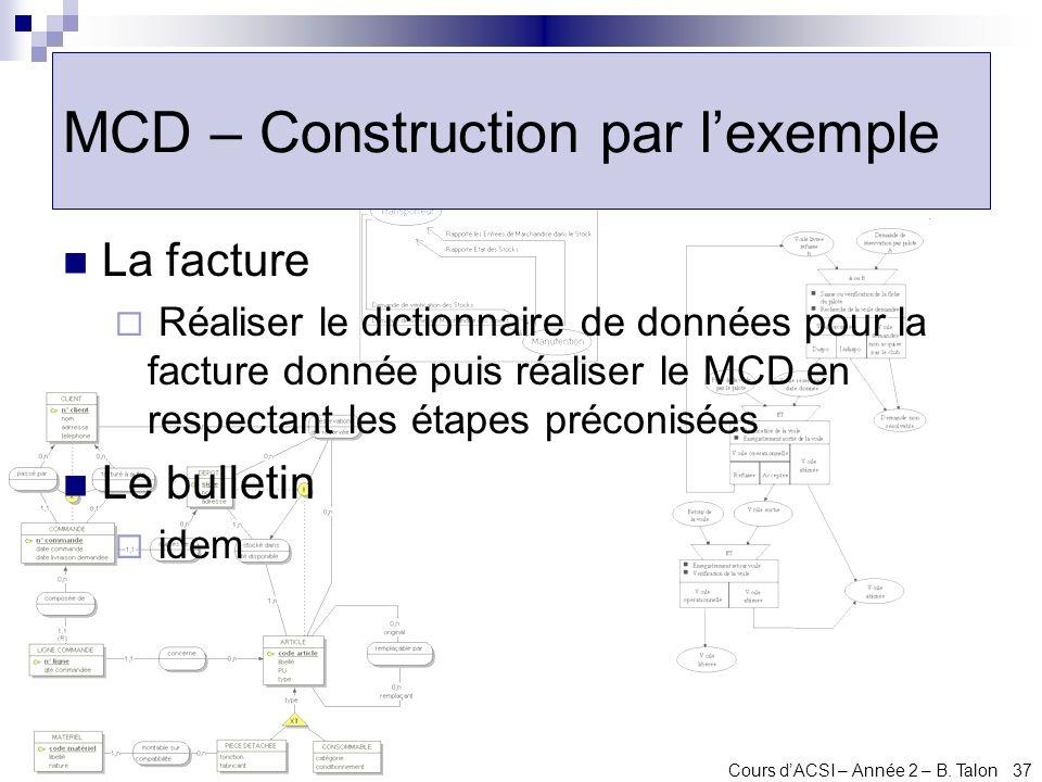 Cours dACSI – Année 2 – B. Talon 37 MCD – Construction par lexemple La facture Réaliser le dictionnaire de données pour la facture donnée puis réalise