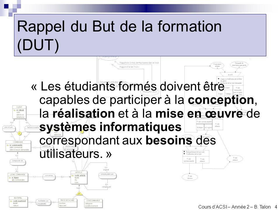 Cours dACSI – Année 2 – B. Talon 4 Rappel du But de la formation (DUT) « Les étudiants formés doivent être capables de participer à la conception, la