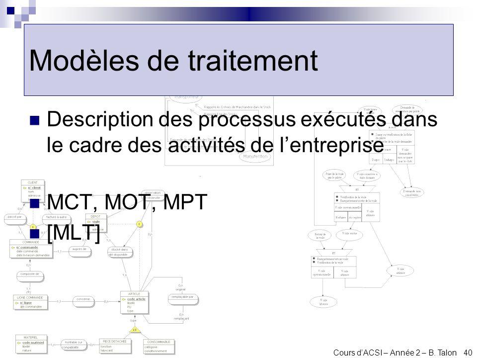 Cours dACSI – Année 2 – B. Talon 40 Modèles de traitement Description des processus exécutés dans le cadre des activités de lentreprise MCT, MOT, MPT