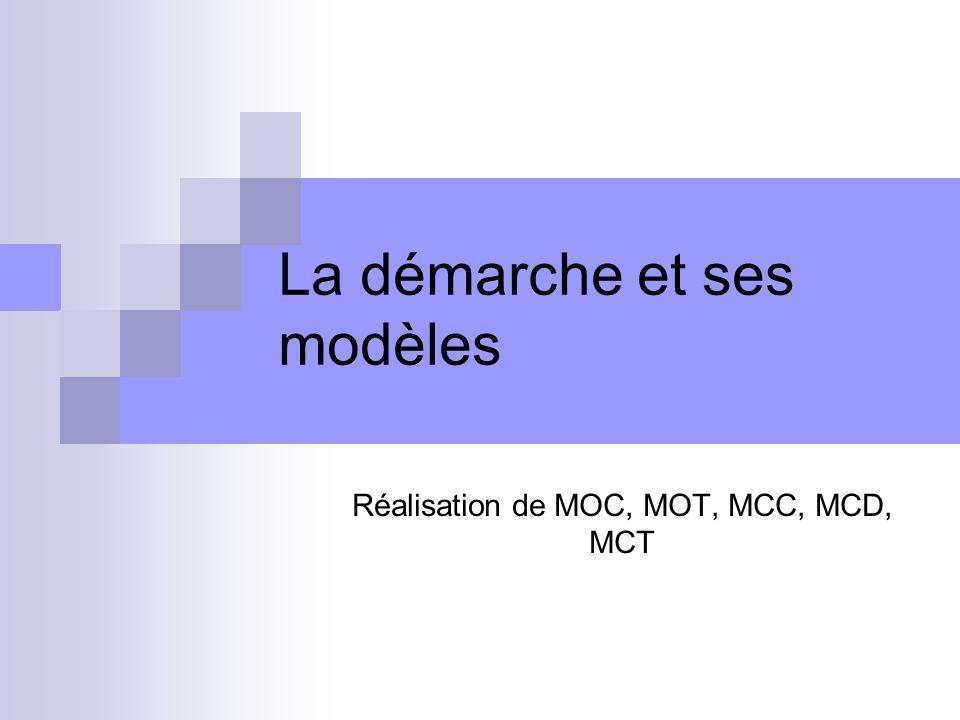 La démarche et ses modèles Réalisation de MOC, MOT, MCC, MCD, MCT
