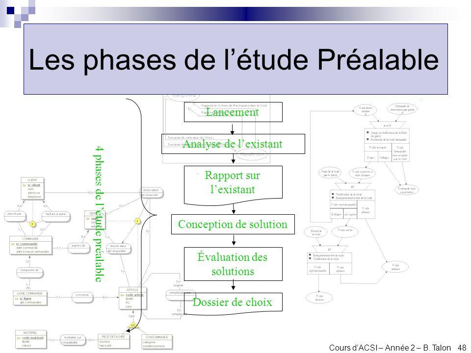 Cours dACSI – Année 2 – B. Talon 48 Les phases de létude Préalable Lancement Analyse de lexistant Dossier de choix Évaluation des solutions Conception