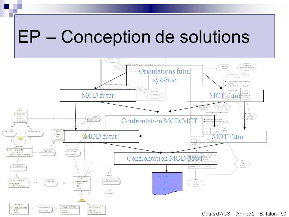 Cours dACSI – Année 2 – B. Talon 50 EP – Conception de solutions Orientations futur système MCD futur MCT futur Confrontation MCD/MCT Confrontation MO