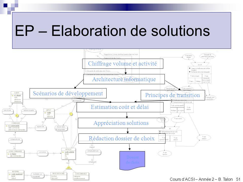 Cours dACSI – Année 2 – B. Talon 51 EP – Elaboration de solutions Architecture informatique Scénarios de développement Principes de transition Rédacti