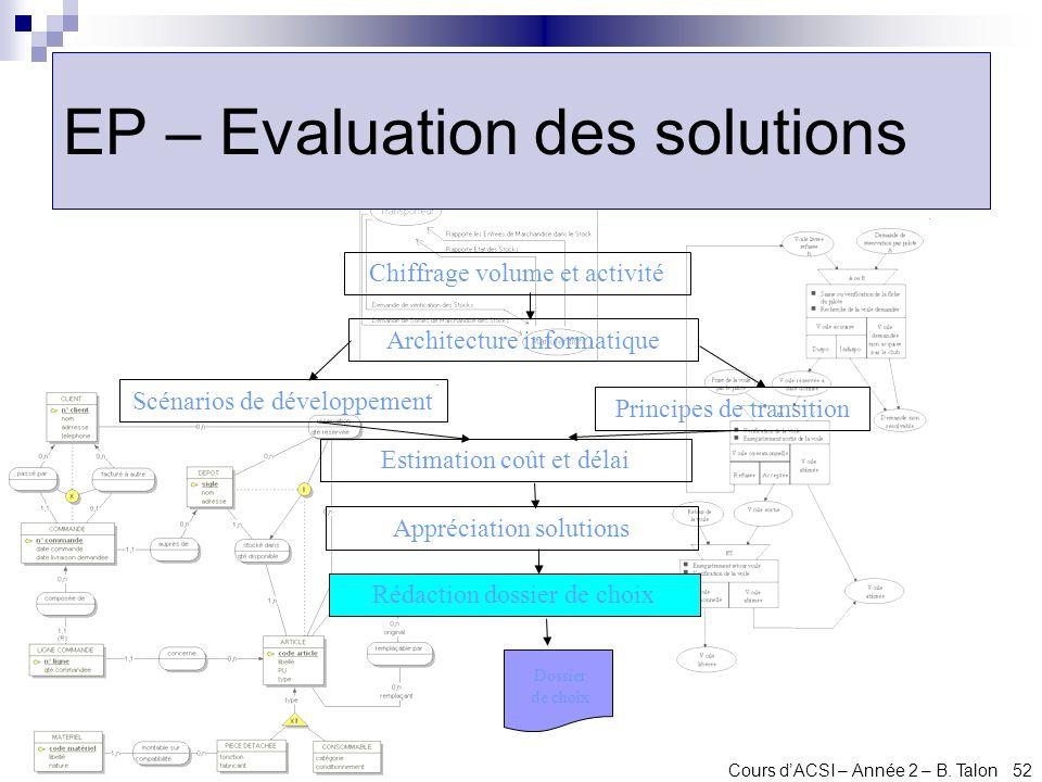 Cours dACSI – Année 2 – B. Talon 52 EP – Evaluation des solutions Architecture informatique Scénarios de développement Principes de transition Rédacti