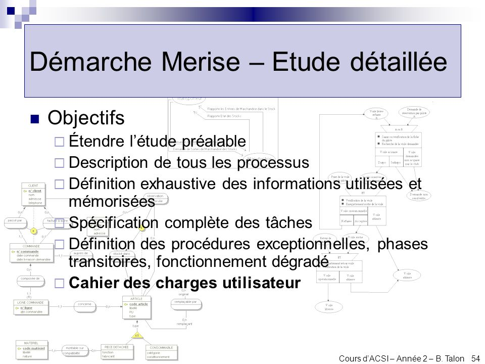 Cours dACSI – Année 2 – B. Talon 54 Démarche Merise – Etude détaillée Objectifs Étendre létude préalable Description de tous les processus Définition