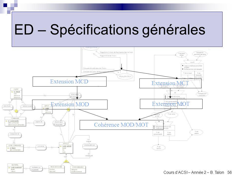 Cours dACSI – Année 2 – B. Talon 56 ED – Spécifications générales Extension MCD Extension MCT Cohérence MOD/MOT Extension MOD Extension MOT