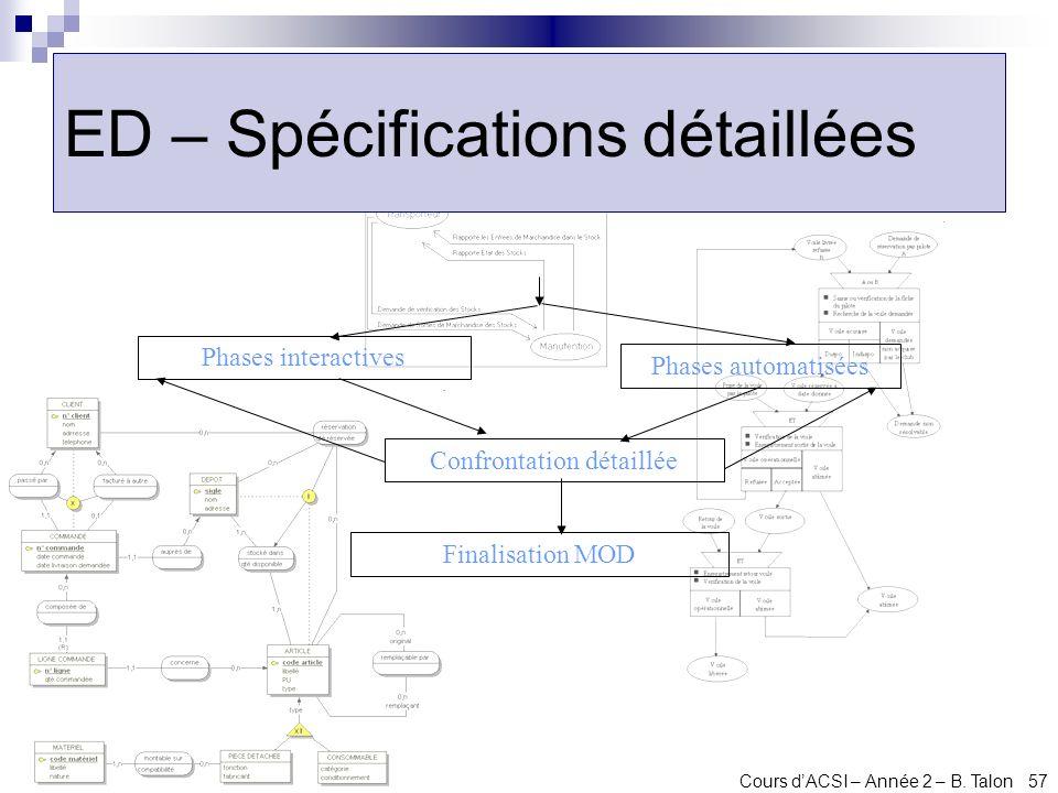 Cours dACSI – Année 2 – B. Talon 57 ED – Spécifications détaillées Phases interactives Phases automatisées Finalisation MOD Confrontation détaillée