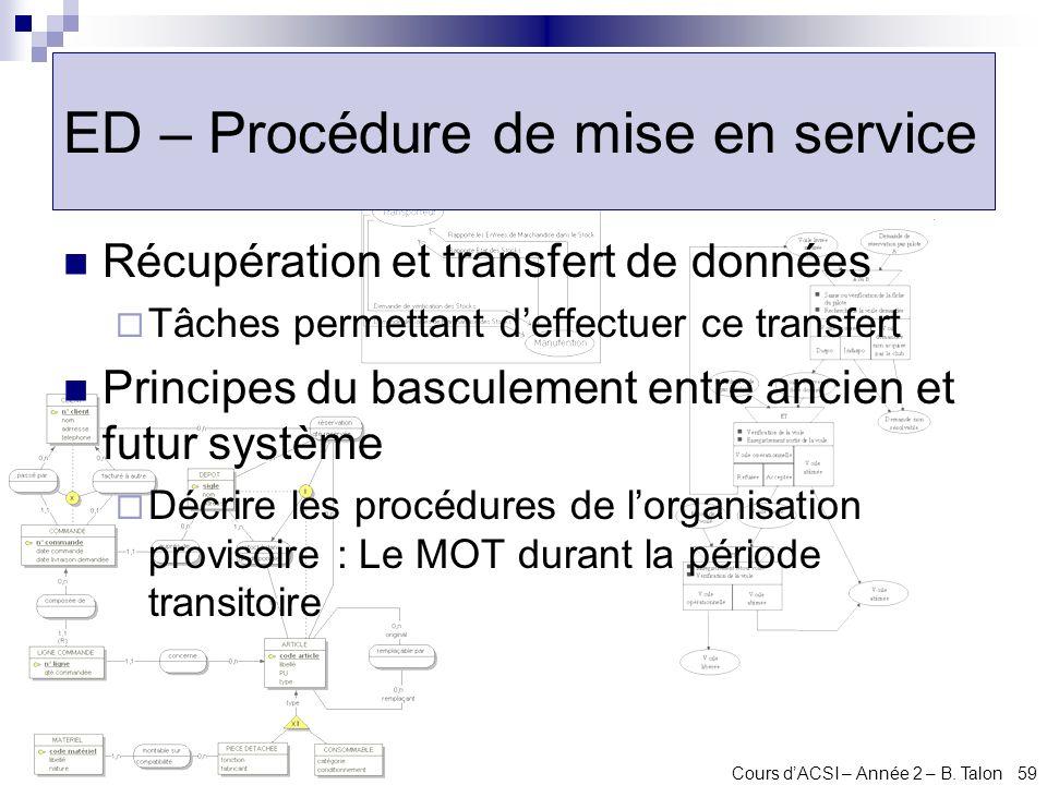 Cours dACSI – Année 2 – B. Talon 59 ED – Procédure de mise en service Récupération et transfert de données Tâches permettant deffectuer ce transfert P