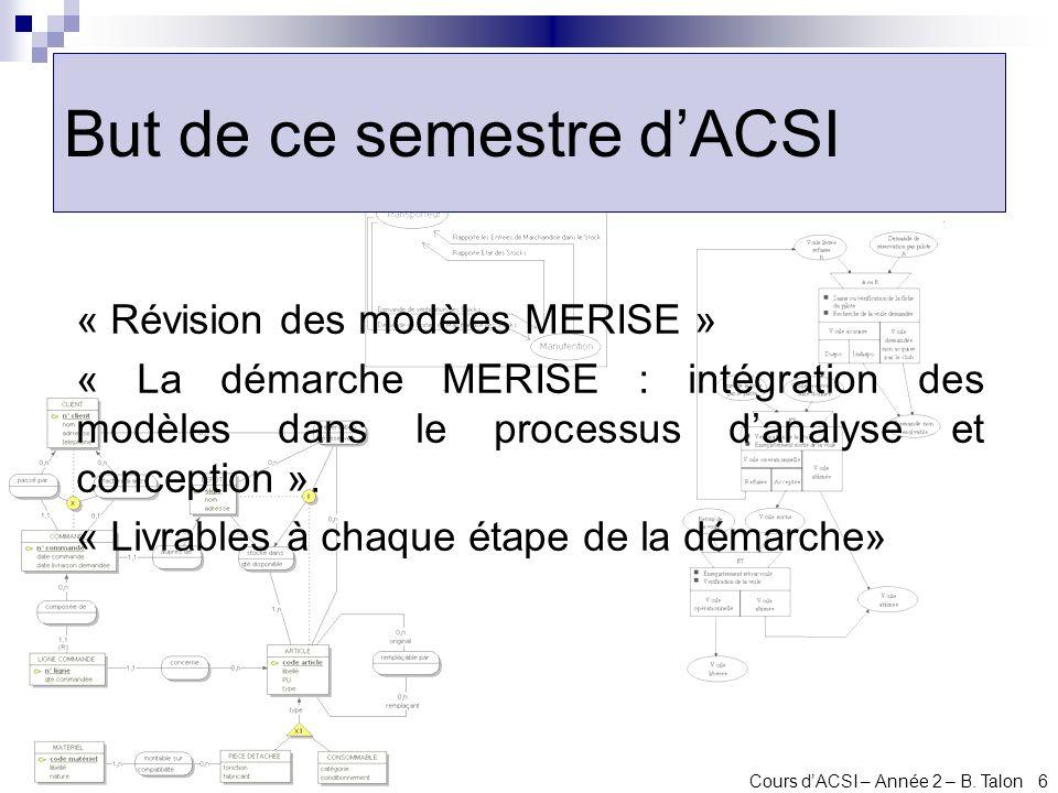 Cours dACSI – Année 2 – B. Talon 6 But de ce semestre dACSI « Révision des modèles MERISE » « La démarche MERISE : intégration des modèles dans le pro