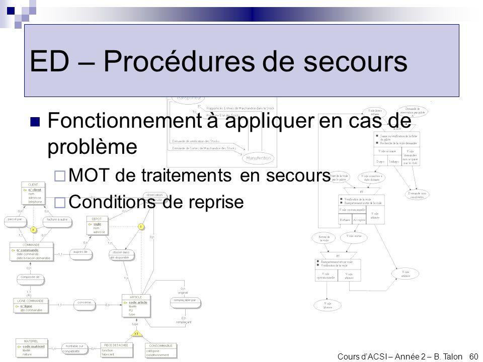 Cours dACSI – Année 2 – B. Talon 60 ED – Procédures de secours Fonctionnement à appliquer en cas de problème MOT de traitements en secours Conditions