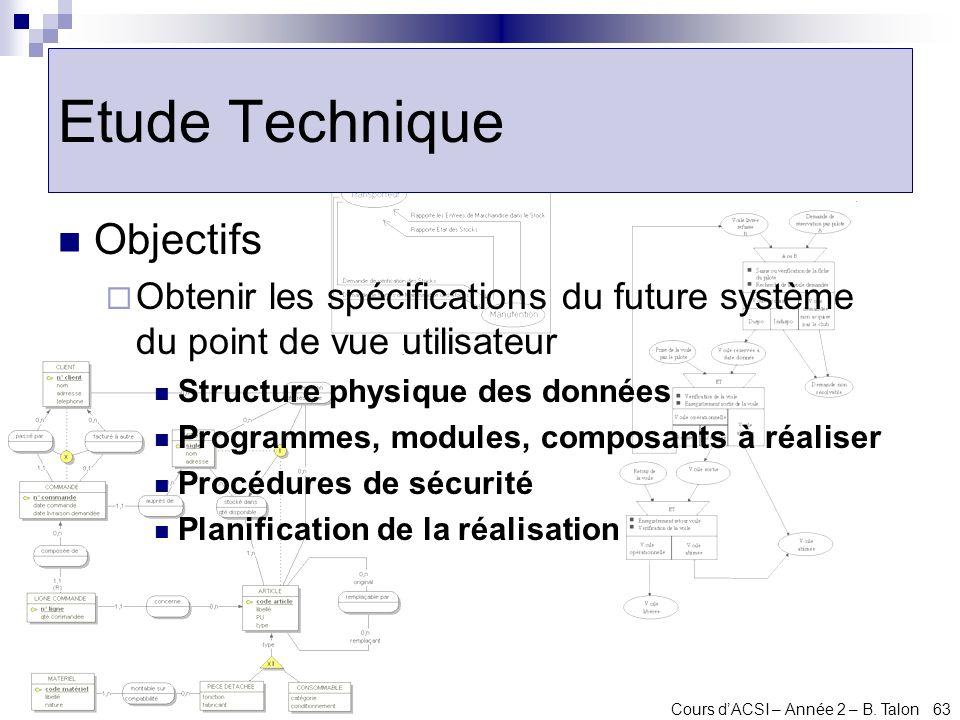 Cours dACSI – Année 2 – B. Talon 63 Etude Technique Objectifs Obtenir les spécifications du future système du point de vue utilisateur Structure physi