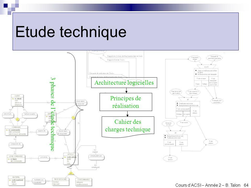 Cours dACSI – Année 2 – B. Talon 64 Etude technique Cahier des charges technique Principes de réalisation Architecture logicielles 3 phases de l étude