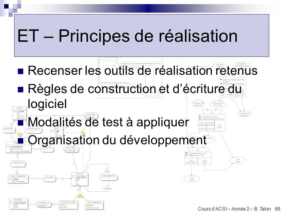 Cours dACSI – Année 2 – B. Talon 66 ET – Principes de réalisation Recenser les outils de réalisation retenus Règles de construction et décriture du lo