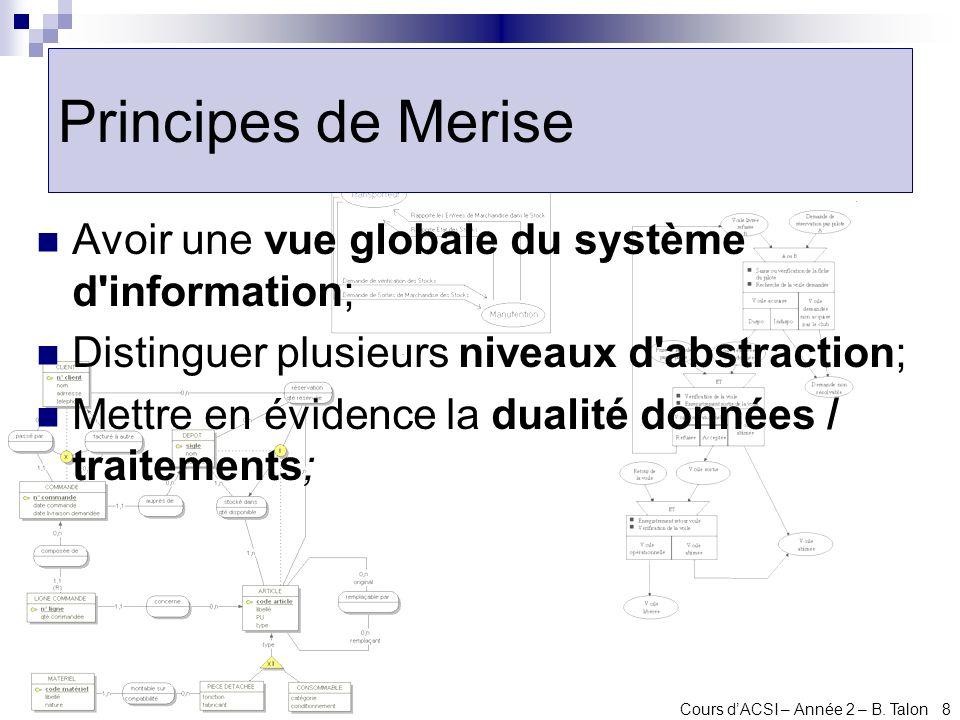 Cours dACSI – Année 2 – B. Talon 8 Principes de Merise Avoir une vue globale du système d'information; Distinguer plusieurs niveaux d'abstraction; Met