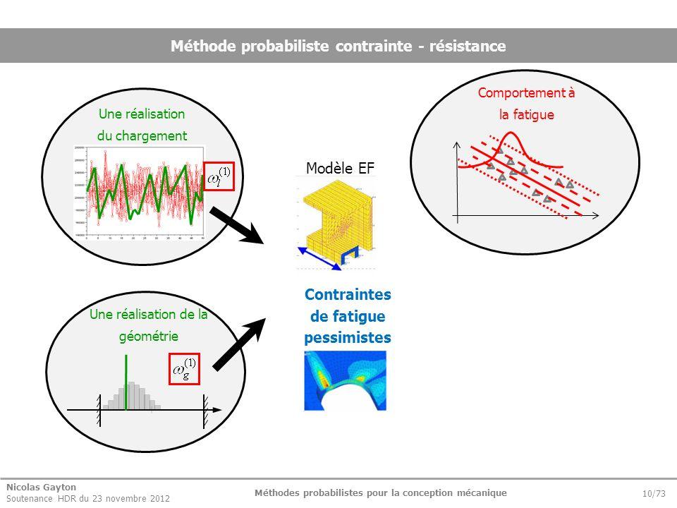 Nicolas Gayton Soutenance HDR du 23 novembre 2012 Méthodes probabilistes pour la conception mécanique 10/73 Méthode probabiliste contrainte - résistan