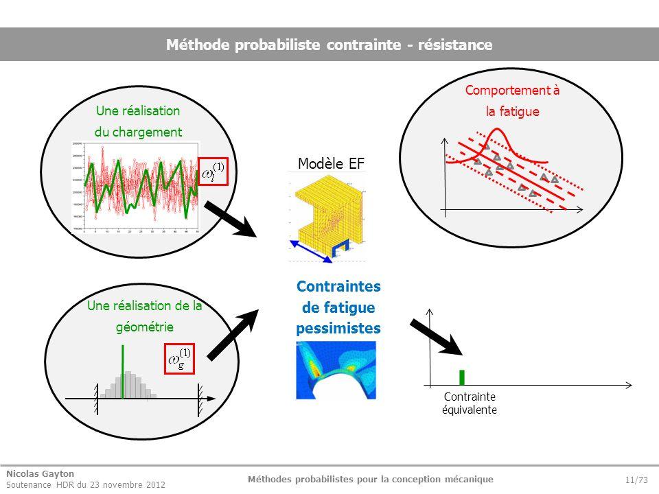 Nicolas Gayton Soutenance HDR du 23 novembre 2012 Méthodes probabilistes pour la conception mécanique 11/73 Méthode probabiliste contrainte - résistan