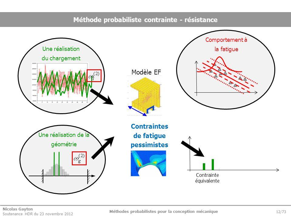Nicolas Gayton Soutenance HDR du 23 novembre 2012 Méthodes probabilistes pour la conception mécanique 12/73 Méthode probabiliste contrainte - résistan