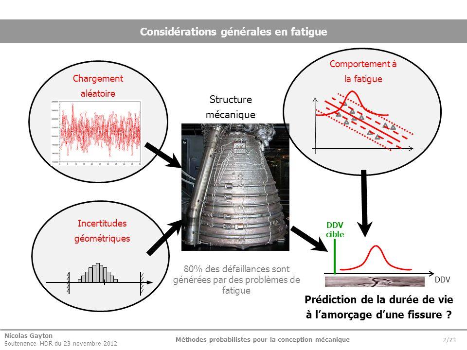 Nicolas Gayton Soutenance HDR du 23 novembre 2012 Méthodes probabilistes pour la conception mécanique 2/73 Considérations générales en fatigue Structu