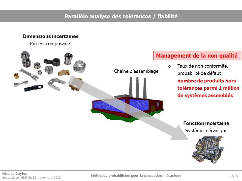 Nicolas Gayton Soutenance HDR du 23 novembre 2012 Méthodes probabilistes pour la conception mécanique 26/73 Parallèle analyse des tolérances / fiabili