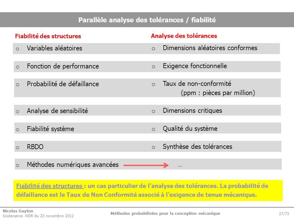 Nicolas Gayton Soutenance HDR du 23 novembre 2012 Méthodes probabilistes pour la conception mécanique 27/73 Parallèle analyse des tolérances / fiabili