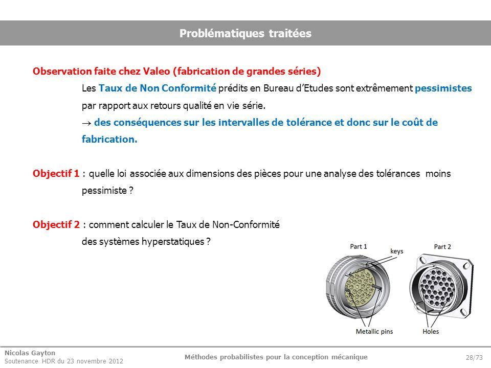 Nicolas Gayton Soutenance HDR du 23 novembre 2012 Méthodes probabilistes pour la conception mécanique 28/73 Problématiques traitées Observation faite