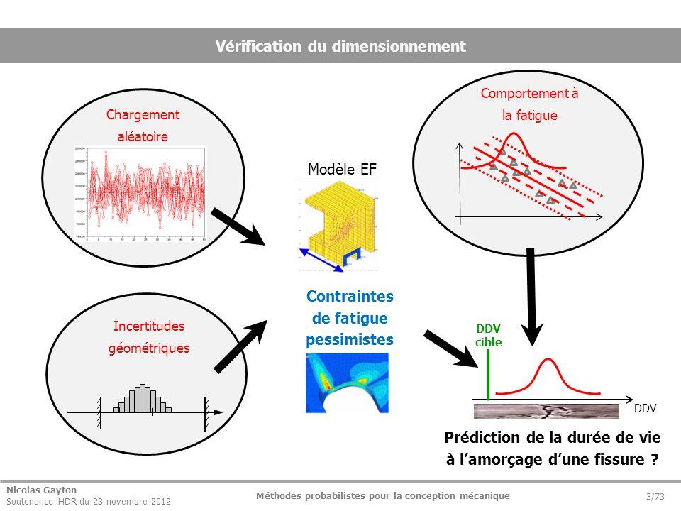 Nicolas Gayton Soutenance HDR du 23 novembre 2012 Méthodes probabilistes pour la conception mécanique 3/73 Vérification du dimensionnement Modèle EF C