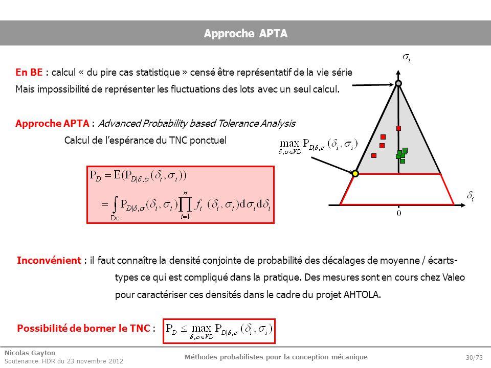 Nicolas Gayton Soutenance HDR du 23 novembre 2012 Méthodes probabilistes pour la conception mécanique 30/73 Inconvénient : il faut connaître la densit