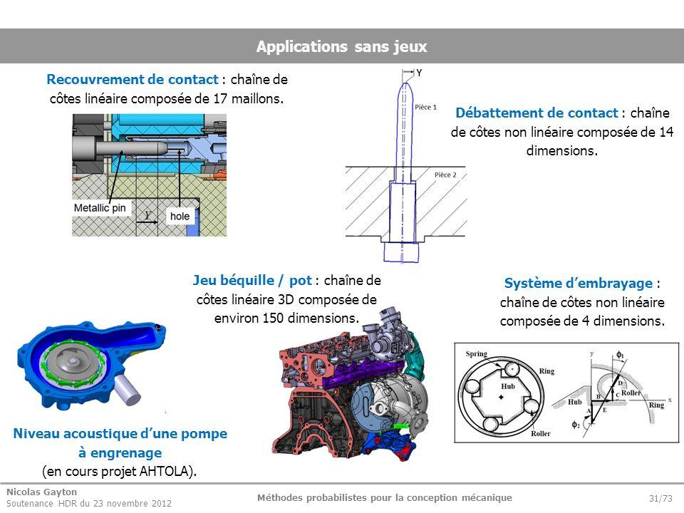 Nicolas Gayton Soutenance HDR du 23 novembre 2012 Méthodes probabilistes pour la conception mécanique 31/73 Applications sans jeux Recouvrement de con